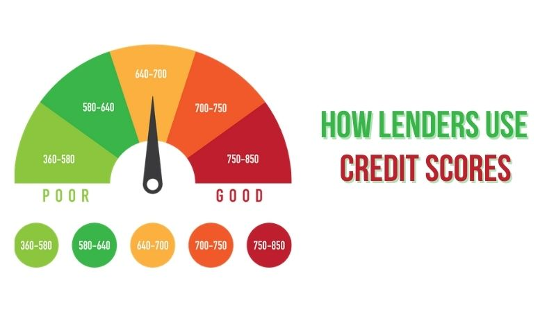 How Lenders Use Credit Scores